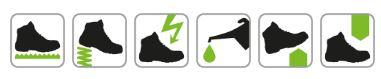 Darbo batai ADM ALEGRO savybės